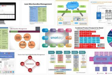 Merchandise Management System
