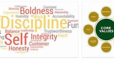 values of a company
